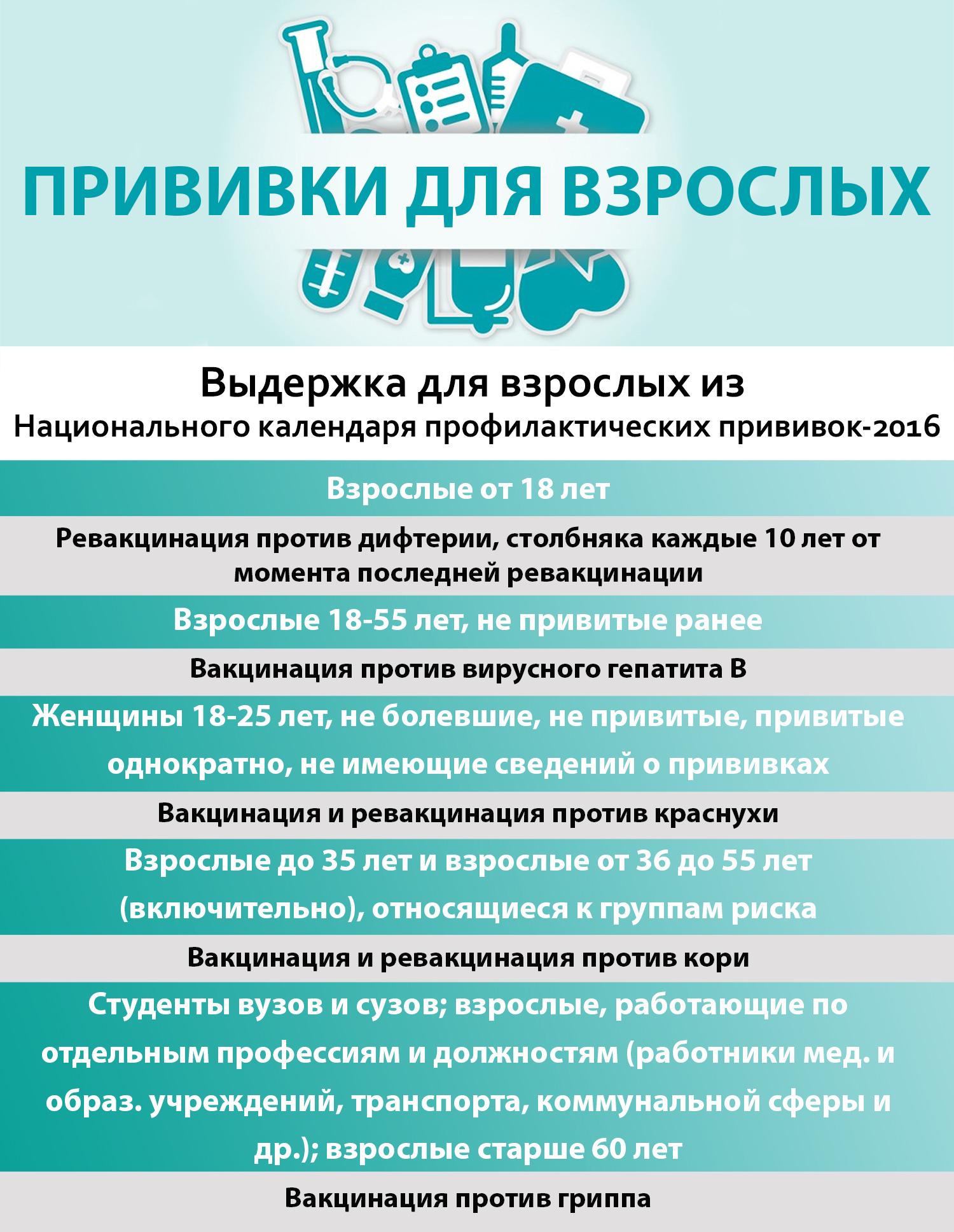 Официальный сайт второй областной больницы